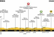 profil etape 7 tour de france 2018
