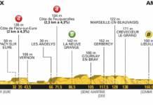 profil etape 8 tour de france 2018