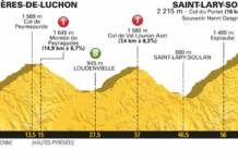 profil étape 17 Tour de France 2018