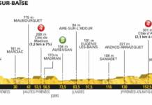 profil etape 18 tour de france 2018