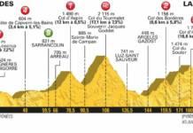 etape 19tour de france 2018