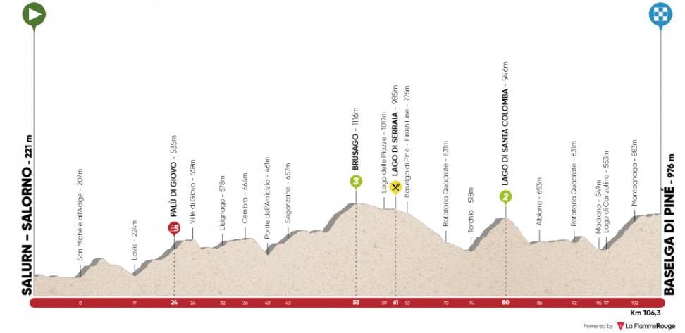 Tour des Alpes 2019 étape 3