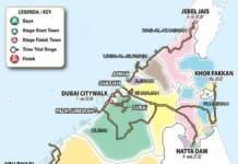 UAE Tour 2019 durera une semaine