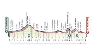 Giro 2019 étape 2