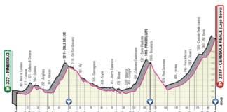 Giro 2019 étape 13