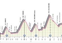 Giro 2019 étape 14