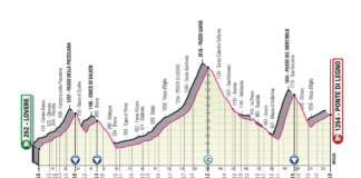 Giro 2019 étape 16