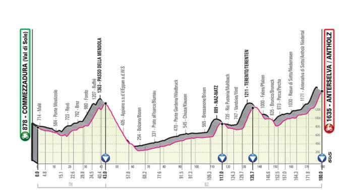 Giro 2019 étape 17