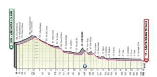 Giro 2019 étape 18