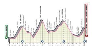 Giro 2019 étape 20