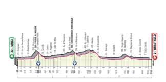 Giro 2019 étape 3