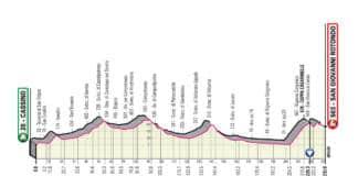 Giro 2019 étape 6