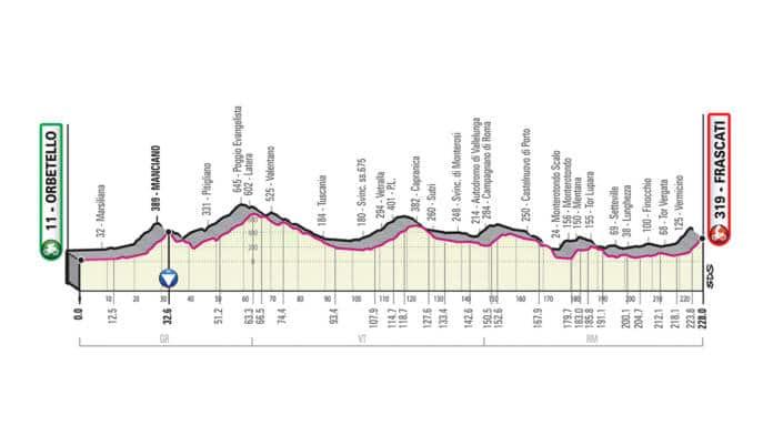 Giro 2019 étape 4