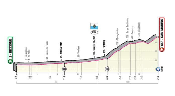 Giro 2019 étape 9
