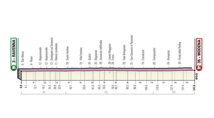 Giro 2019 étape 10