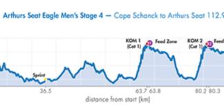 herald sun tour 2019 etape 4