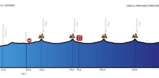 tour de san juan 2019 etape 2