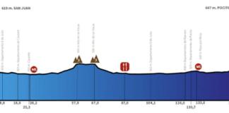 tour de san juan 2019 étape 1
