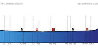 tour de san juan 2019 etape 6