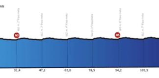 tour de san juan 2019 etape 7