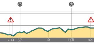 tour d'algarve 2019 etape 3