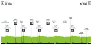 tour de colombie 2019 etape 2