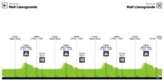 tour de colombie 2019 etape 3