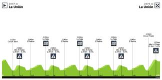 tour de colombie 2019 etape 5