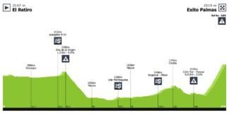 tour de colombie 2019 etape 6