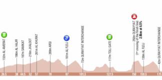 tour d'oman 2019 etape 3