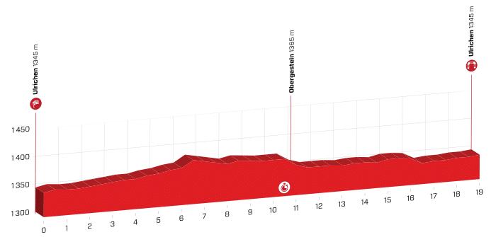 tour de suisse 2019 etape 8