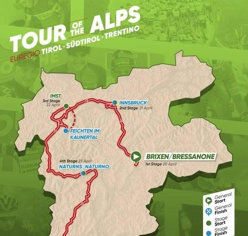 Tour des Alpes 2020 parcours