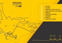 Gand-Wevelgem 2020 parcours