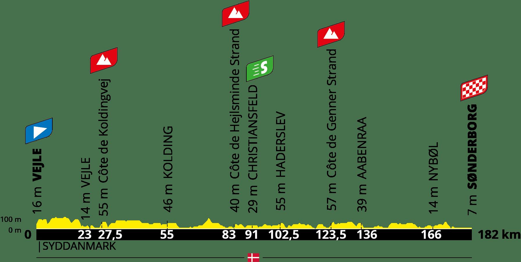 Tour De Menue 2021