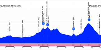 Tour d'Andalousie 2020 étape 4