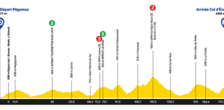 Tour des Alpes-Maritimes et du Var 2020 étape 2