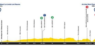 Tour des Alpes-Maritimes et du Var 2020 étape 3