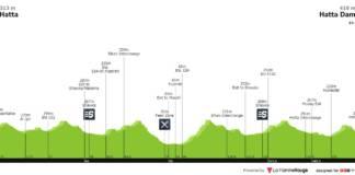 UAE Tour 2020 étape 2