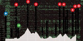 Critérium du Dauphiné 2020 étape 1