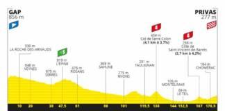 Tour de France 2020 profil étape 5