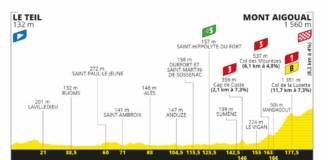 Tour de France 2020 profil étape 6