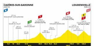 Tour de France 2020 profil étape 8