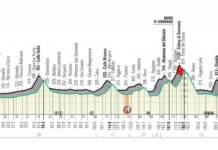 Tour de Lombardie 2020 parcours