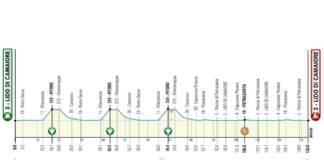 Tirreno-Adriatico étape 1