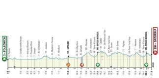 Tirreno-Adriatico 2020 étape 3