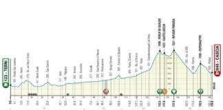 Tirreno-Adriatico 2020 étape 4