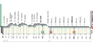 Tirreno-Adriatico 2020 étape 6