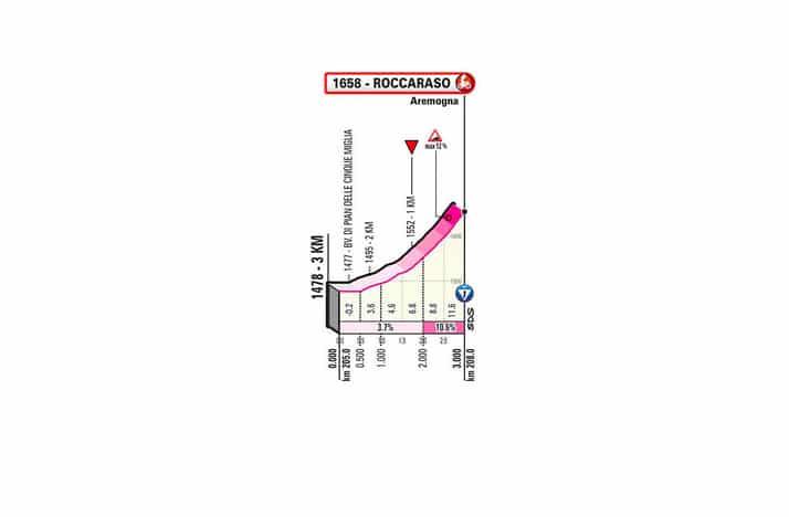Montée finale de Roccaraso. Etape 9 du Giro 2020