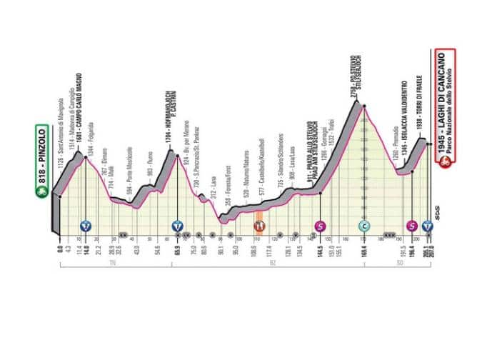 Profil de la 18e étape du Giro 2020