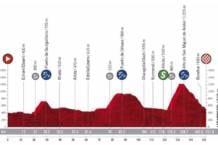 Profil de la 2e étape de la Vuelta 2020